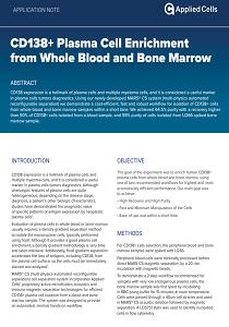 Bioscience Solutions Catalog 2018